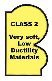 Metallographic CLASS 2 procedures