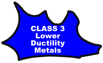 Metallographic CLASS 3 procedures