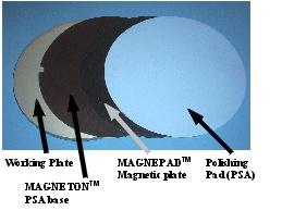 Metallographic magnetic polishing pads