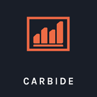 Materials Plus Carbide Video