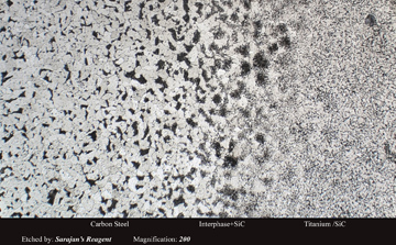 Metallographic micrograph of SiC particles in a titanium matrix welded to carbon steel
